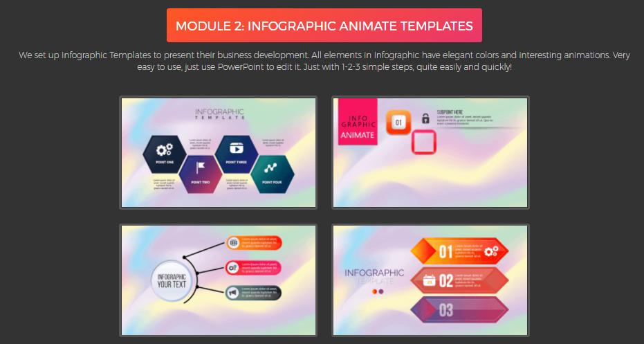 Animated infographics templates